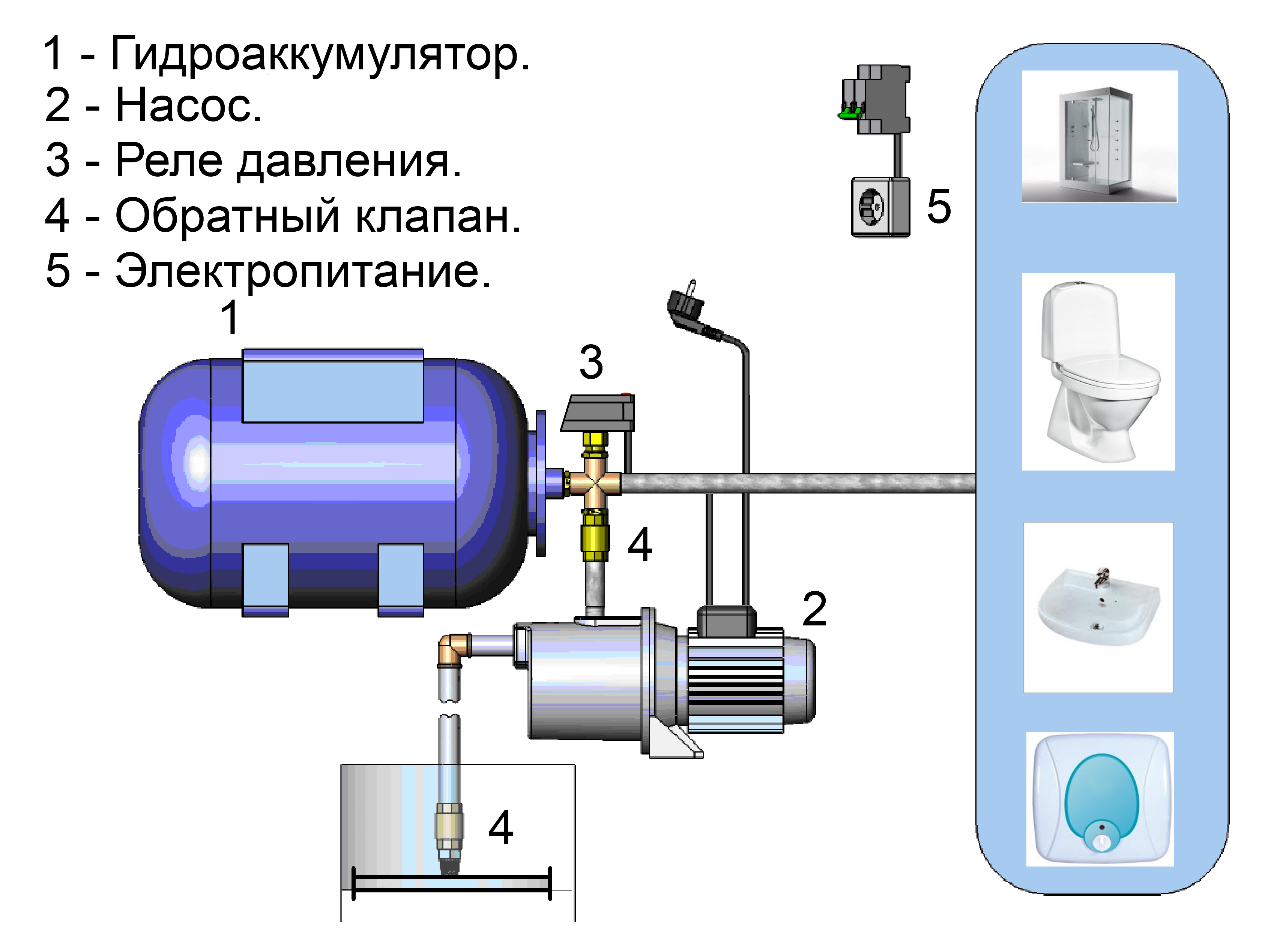 Схема подключения насоса в систему водоснабжения