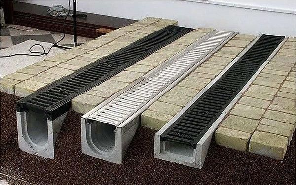 классы лотков для ливневой канализации