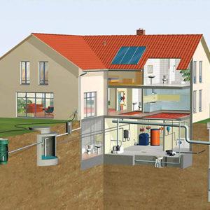 Сооружение наружной канализации