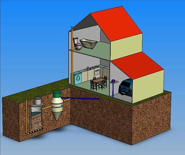 Правила монтажа систем канализации