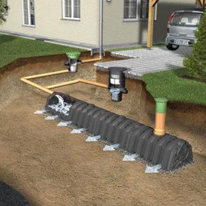 Наружная ливневая канализация – уклон, колодцы, решетки