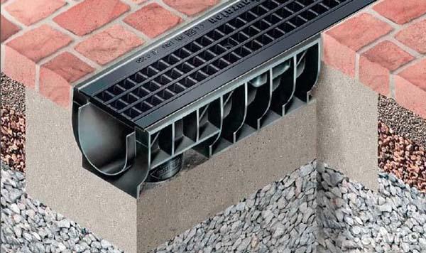 Лотки ливневой канализации