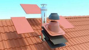 Правильная установка фановой канализации в частном доме