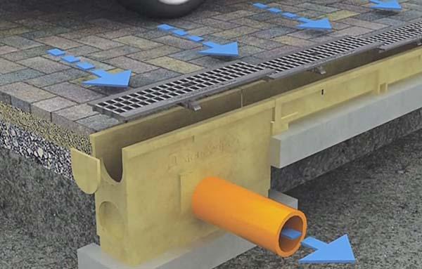 Пластиковые трубы ливневой канализации