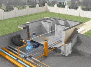 Схема установки автономной канализации для загородного дома