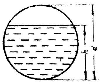 Расчет степени наполнения трубы