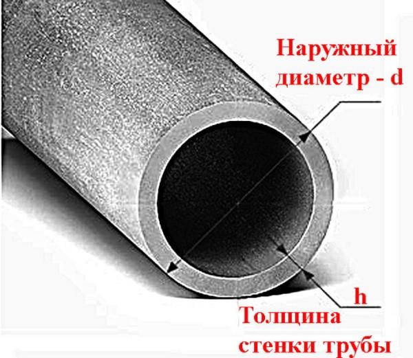 Труба 110 мм для наружной канализации – применение