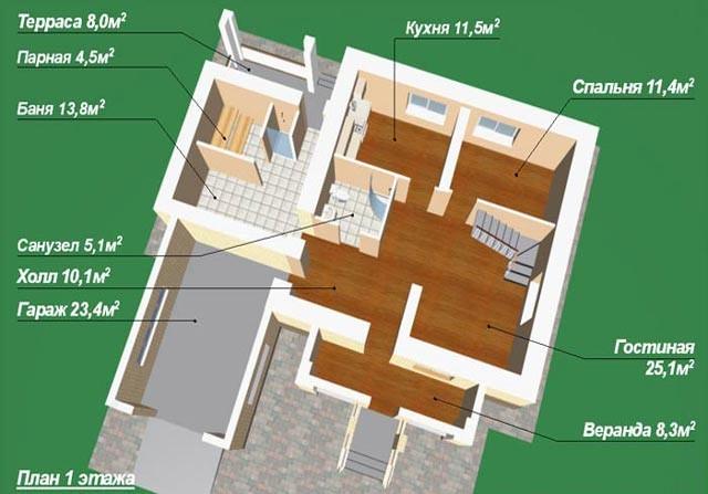 Схема бани внутри дома