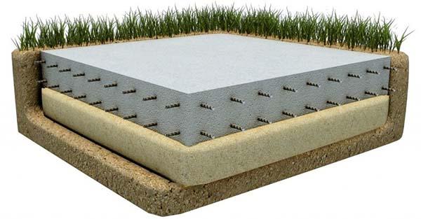 монолитный фундамент плита