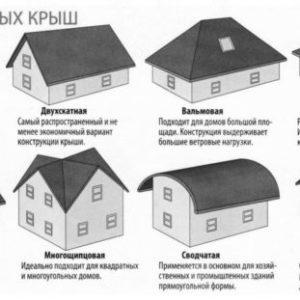 Проект крыши: как составить для разных домов