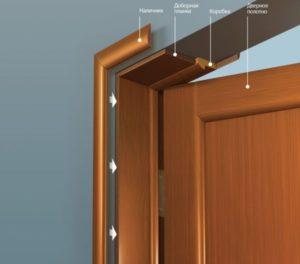 Как отрегулировать двери: металлические и деревянные